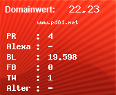 Domainbewertung - Domain www.pd81.net bei domainwert1.de