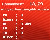Domainbewertung - Domain www.erfolgreich-online-geld-verdienen.com bei domainwert1.de