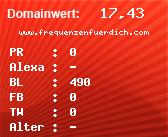 Domainbewertung - Domain www.frequenzenfuerdich.com bei domainwert1.de