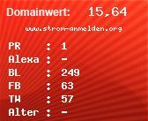 Domainbewertung - Domain www.strom-anmelden.org bei domainwert1.de