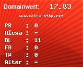 Domainbewertung - Domain www.mikro-http.net bei domainwert1.de