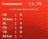 Domainbewertung - Domain rund-ums-motorrad.de bei domainwert1.de