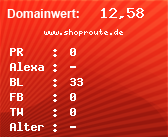 Domainbewertung - Domain www.shoproute.de bei domainwert1.de