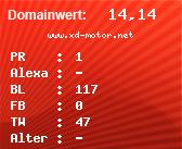 Domainbewertung - Domain www.xd-motor.net bei domainwert1.de