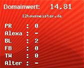 Domainbewertung - Domain 12hausmeister.de bei domainwert1.de