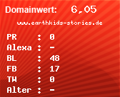 Domainbewertung - Domain www.earthkids-stories.de bei domainwert1.de