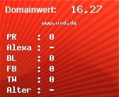 Domainbewertung - Domain www.uvd.de bei domainwert1.de