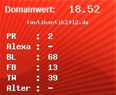 Domainbewertung - Domain fantikantik2012.de bei domainwert1.de