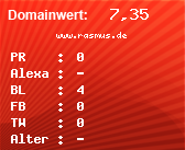 Domainbewertung - Domain www.rasmus.de bei domainwert1.de