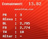 Domainbewertung - Domain wunschfee.com bei domainwert1.de