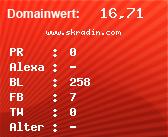 Domainbewertung - Domain www.skradin.com bei domainwert1.de