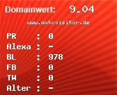 Domainbewertung - Domain www.autovisitor.de bei domainwert1.de