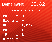 Domainbewertung - Domain www.ruppi-media.de bei domainwert1.de