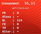 Domainbewertung - Domain wett-tipps.net bei domainwert1.de