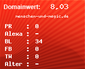 Domainbewertung - Domain menschen-und-magic.de bei domainwert1.de