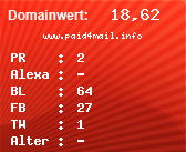 Domainbewertung - Domain www.paid4mail.info bei domainwert1.de