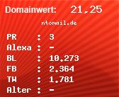 Domainbewertung - Domain ntomail.de bei domainwert1.de