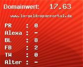 Domainbewertung - Domain www.1a-geld-sparportal.de bei domainwert1.de