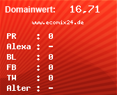 Domainbewertung - Domain www.ecomix24.de bei domainwert1.de