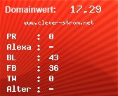 Domainbewertung - Domain www.clever-strom.net bei domainwert1.de