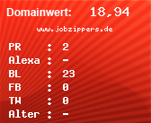 Domainbewertung - Domain www.jobzippers.de bei domainwert1.de