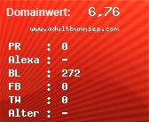Domainbewertung - Domain www.adultbunnies.com bei domainwert1.de