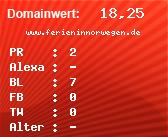 Domainbewertung - Domain www.ferieninnorwegen.de bei domainwert1.de