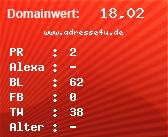Domainbewertung - Domain www.adresse4u.de bei domainwert1.de