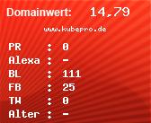 Domainbewertung - Domain www.kubepro.de bei domainwert1.de