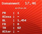 Domainbewertung - Domain erotus.de bei domainwert1.de