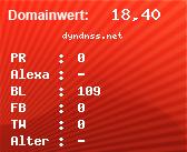 Domainbewertung - Domain dyndnss.net bei domainwert1.de
