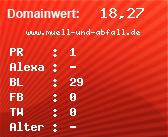Domainbewertung - Domain www.muell-und-abfall.de bei domainwert1.de