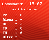 Domainbewertung - Domain www.life-blood.eu bei domainwert1.de