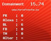Domainbewertung - Domain www.herzstuecke.eu bei domainwert1.de