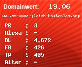 Domainbewertung - Domain www.stromvergleich-kostenlos.org bei domainwert1.de