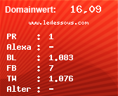 Domainbewertung - Domain www.ledessous.com bei domainwert1.de
