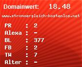 Domainbewertung - Domain www.stromvergleich-kostenlos.net bei domainwert1.de
