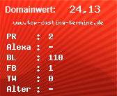 Domainbewertung - Domain www.top-casting-termine.de bei domainwert1.de