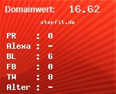 Domainbewertung - Domain stepfit.de bei domainwert1.de