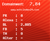 Domainbewertung - Domain www.autoladen24.com bei domainwert1.de