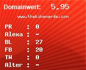 Domainbewertung - Domain www.thebikenerds.com bei domainwert1.de