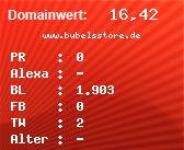 Domainbewertung - Domain www.bubelsstore.de bei domainwert1.de