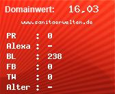 Domainbewertung - Domain www.sanitaerwelten.de bei domainwert1.de