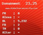 Domainbewertung - Domain www.didactum-security.com bei domainwert1.de