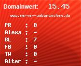 Domainbewertung - Domain www.server-ueberwachen.de bei domainwert1.de