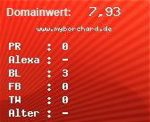 Domainbewertung - Domain www.myborchard.de bei domainwert1.de