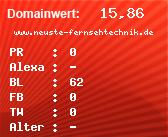 Domainbewertung - Domain www.neuste-fernsehtechnik.de bei domainwert1.de
