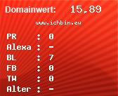 Domainbewertung - Domain www.ichbin.eu bei domainwert1.de