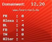 Domainbewertung - Domain www.7euro-mail.de bei domainwert1.de