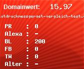 Domainbewertung - Domain blutdruckmessgeraet-vergleich-test.de bei domainwert1.de